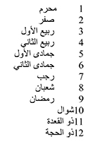 List Of The Names Of Hijri Islamic Months Combating Terrorism Center At West Point