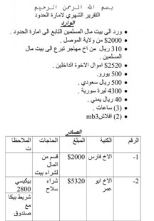 Border Emirate Expense, Equipment and Personnel Report – Combating